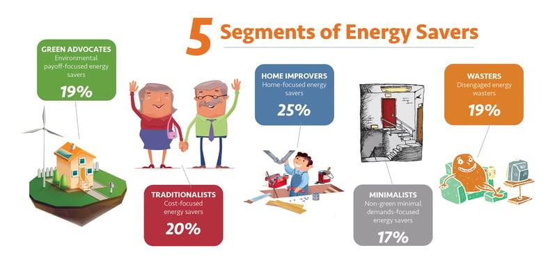 5-segments-energy-savers-rgb.jpg