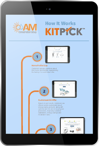 How Does KitPick Work Infographic